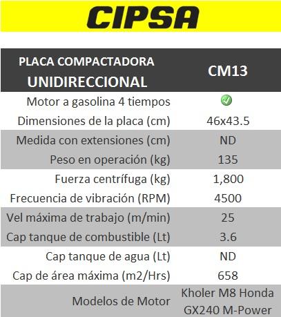 tabla_placas_cipsa