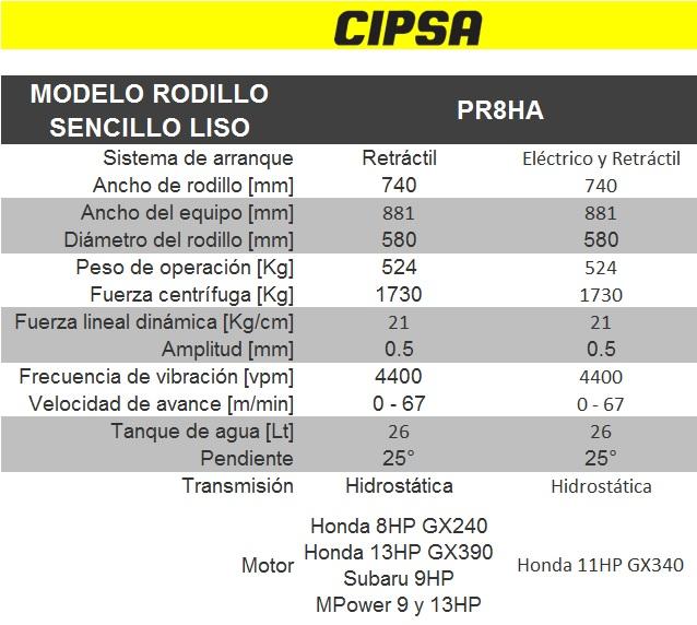 TABLA_RODILLO_SENCILLO_CIPSA