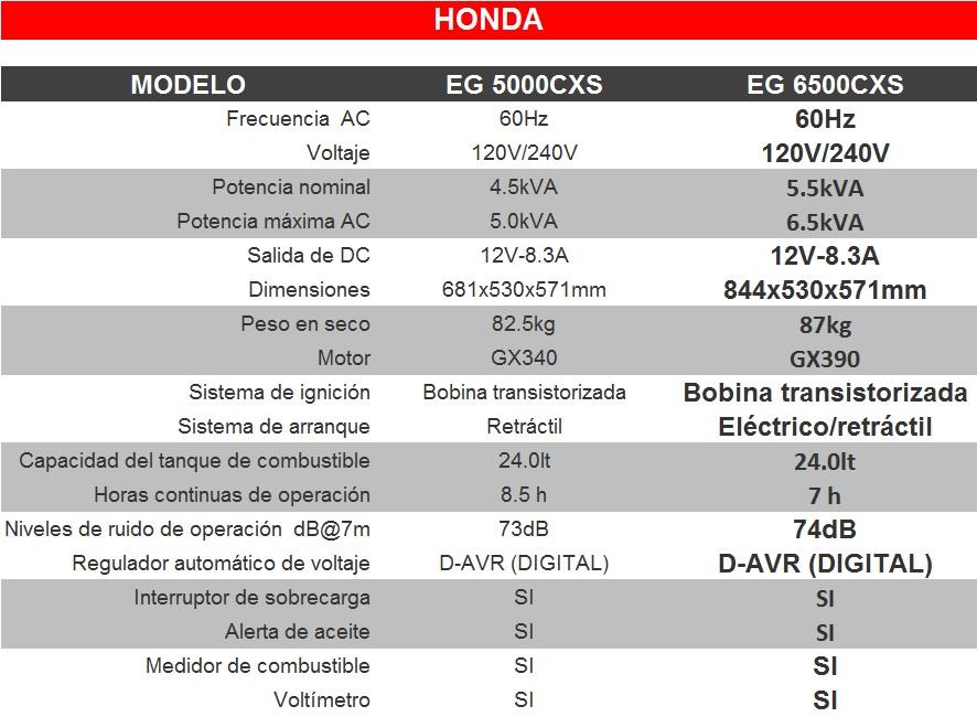GENERADORES_HONDA_EG