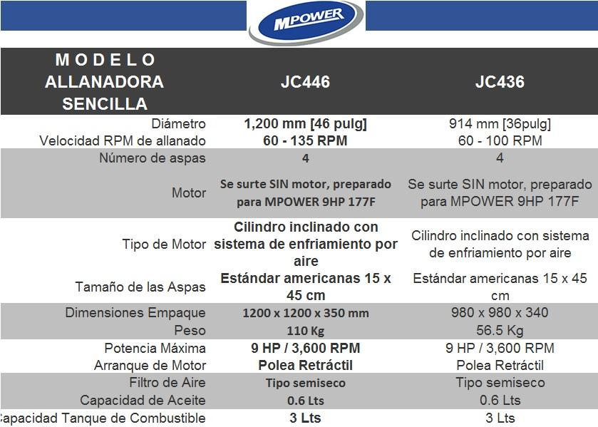 TABLA_ALLANADORAS_MPOWER