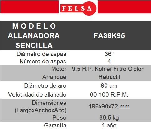 tabla_felsa_allanadora