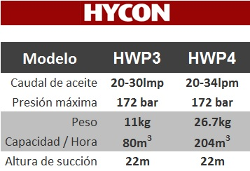 tabla_bombas_hycon