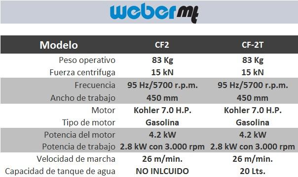 tabla_placas_weber-mt