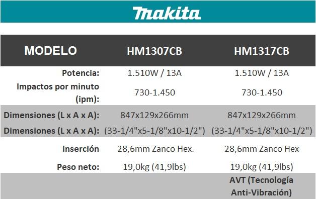 rompedores_15kg_makita_hm13